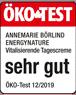 eNERGYNATURE-OKO-TEST-DE-ZI-2019